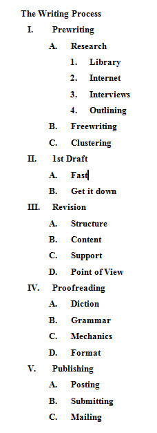 3 prewriting strategies for any writing project for Prewriting outline template