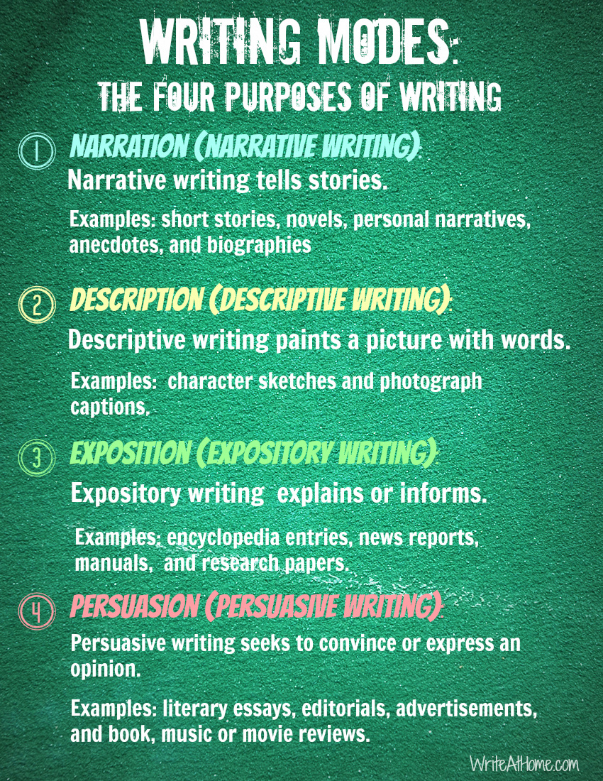writing modes the four purposes of writing click to pdf version