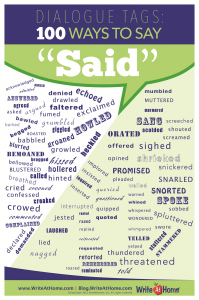 100 Ways to Say Said